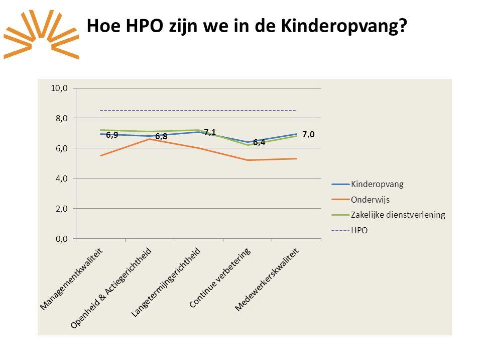 Hoe HPO zijn we in de Kinderopvang?