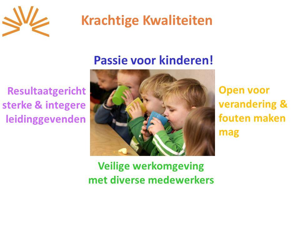Krachtige Kwaliteiten Passie voor kinderen! Veilige werkomgeving met diverse medewerkers Open voor verandering & fouten maken mag Resultaatgericht ste