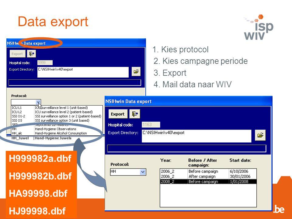 1.Kies protocol 2. Kies campagne periode 3. Export 4.