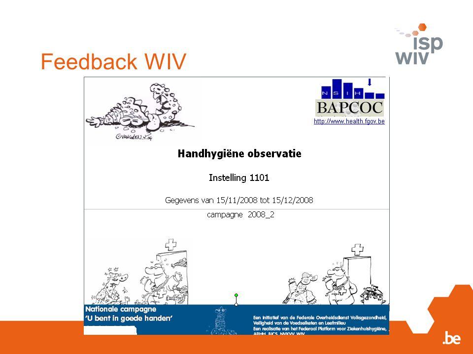 Feedback WIV