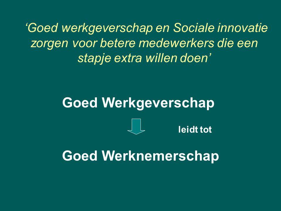 'Goed werkgeverschap en Sociale innovatie zorgen voor betere medewerkers die een stapje extra willen doen' Goed Werkgeverschap leidt tot Goed Werkneme