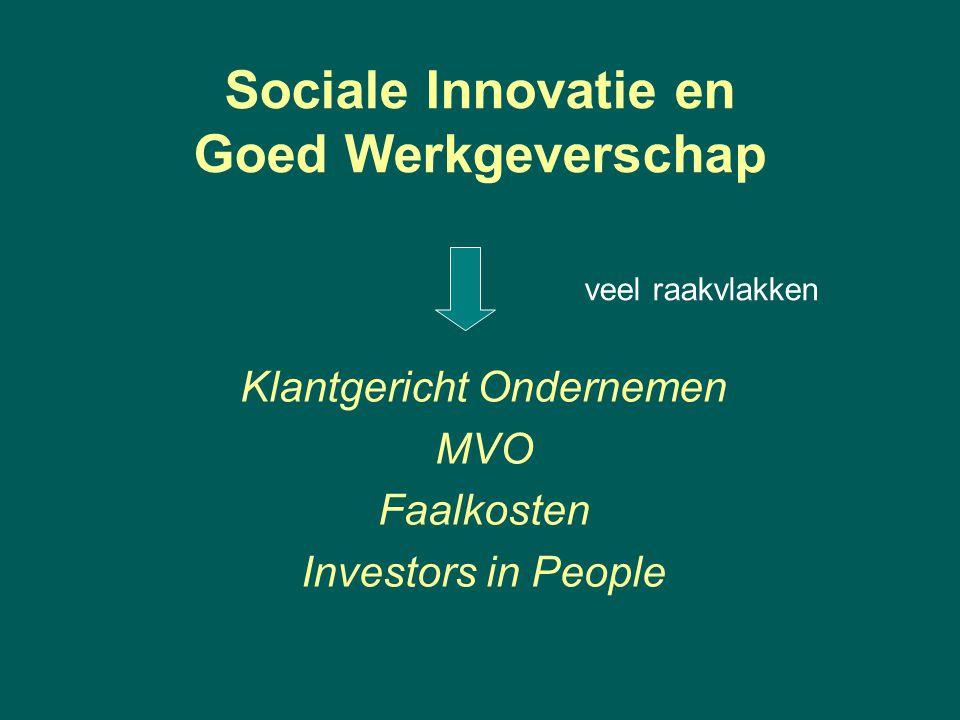 Sociale Innovatie en Goed Werkgeverschap veel raakvlakken Klantgericht Ondernemen MVO Faalkosten Investors in People
