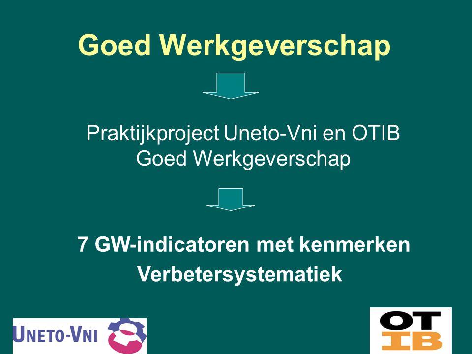 Goed Werkgeverschap Praktijkproject Uneto-Vni en OTIB Goed Werkgeverschap 7 GW-indicatoren met kenmerken Verbetersystematiek