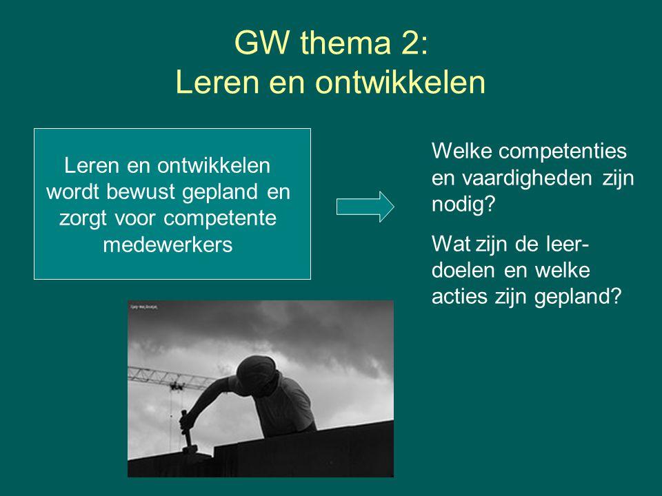 GW thema 2: Leren en ontwikkelen Leren en ontwikkelen wordt bewust gepland en zorgt voor competente medewerkers Welke competenties en vaardigheden zijn nodig.
