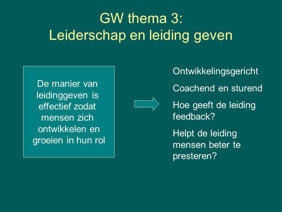 GW thema 3: Leiderschap en leiding geven De manier van leidinggeven is effectief zodat mensen zich ontwikkelen en groeien in hun rol Ontwikkelingsgericht Coachend en sturend Hoe geeft de leiding feedback.