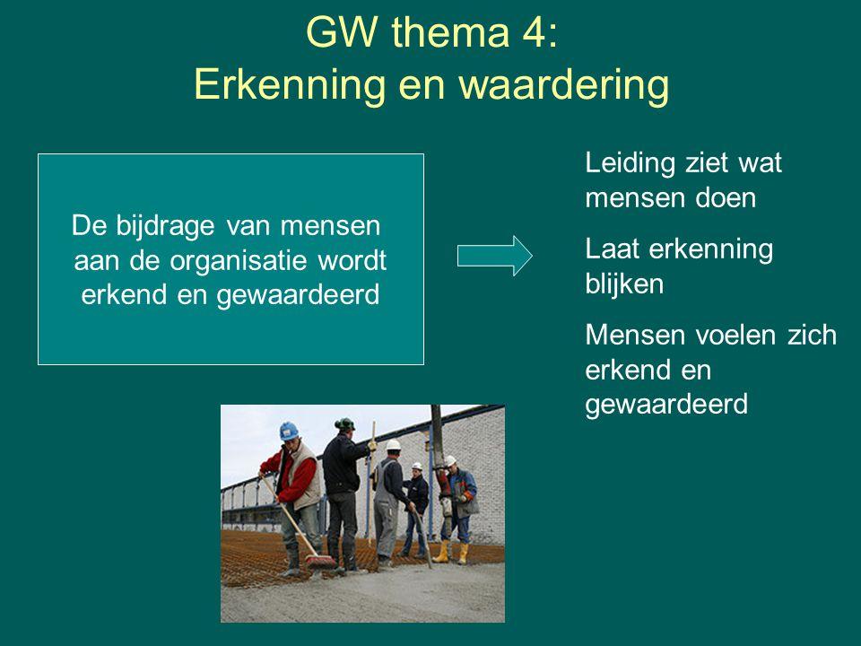 GW thema 4: Erkenning en waardering De bijdrage van mensen aan de organisatie wordt erkend en gewaardeerd Leiding ziet wat mensen doen Laat erkenning blijken Mensen voelen zich erkend en gewaardeerd