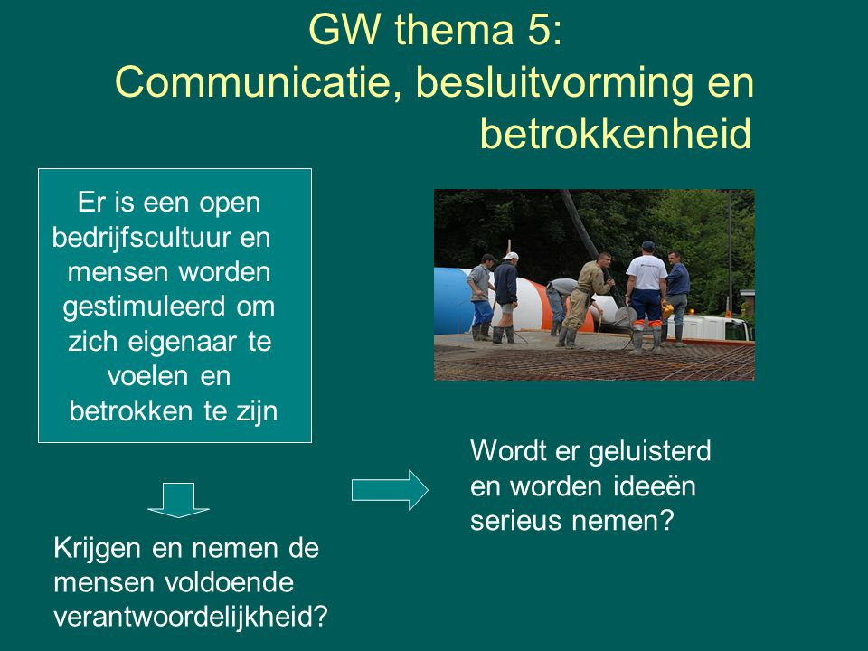 GW thema 5: Communicatie, besluitvorming en betrokkenheid Er is een open bedrijfscultuur en mensen worden gestimuleerd om zich eigenaar te voelen en betrokken te zijn Wordt er geluisterd en worden ideeën serieus nemen.