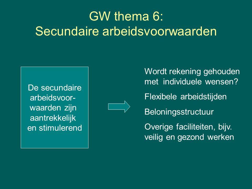 GW thema 6: Secundaire arbeidsvoorwaarden De secundaire arbeidsvoor- waarden zijn aantrekkelijk en stimulerend Wordt rekening gehouden met individuele