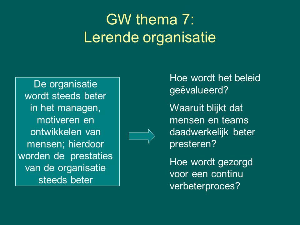 GW thema 7: Lerende organisatie De organisatie wordt steeds beter in het managen, motiveren en ontwikkelen van mensen; hierdoor worden de prestaties van de organisatie steeds beter Hoe wordt het beleid geëvalueerd.