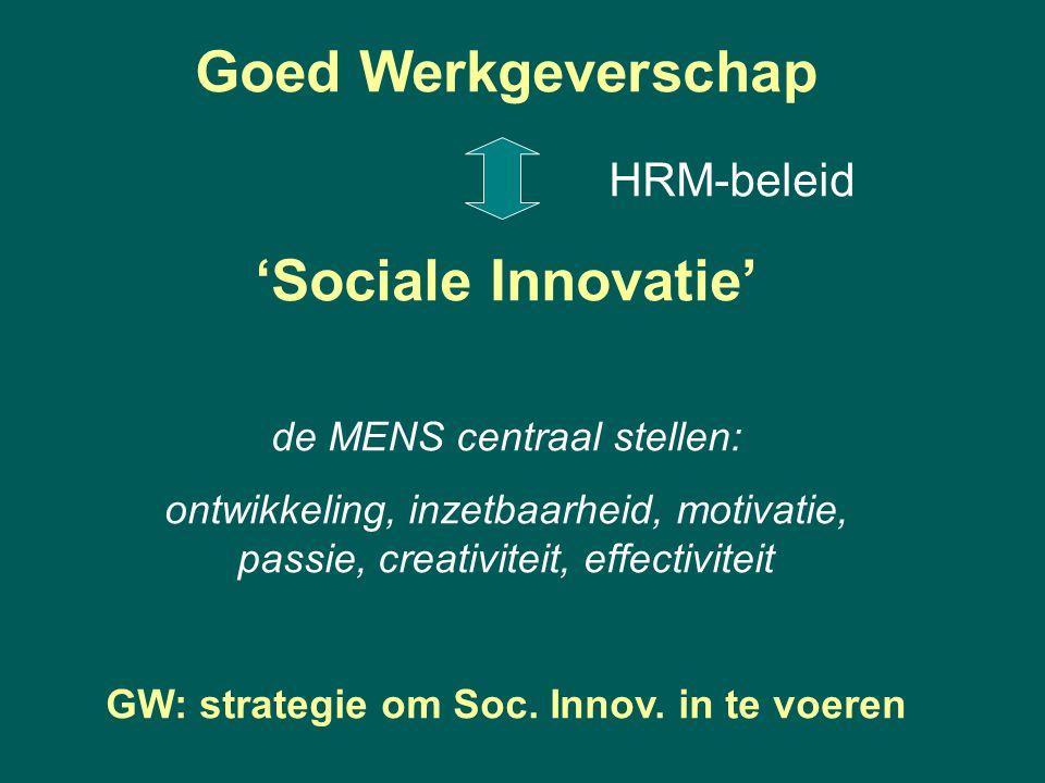 Goed Werkgeverschap HRM-beleid 'Sociale Innovatie' de MENS centraal stellen: ontwikkeling, inzetbaarheid, motivatie, passie, creativiteit, effectiviteit GW: strategie om Soc.