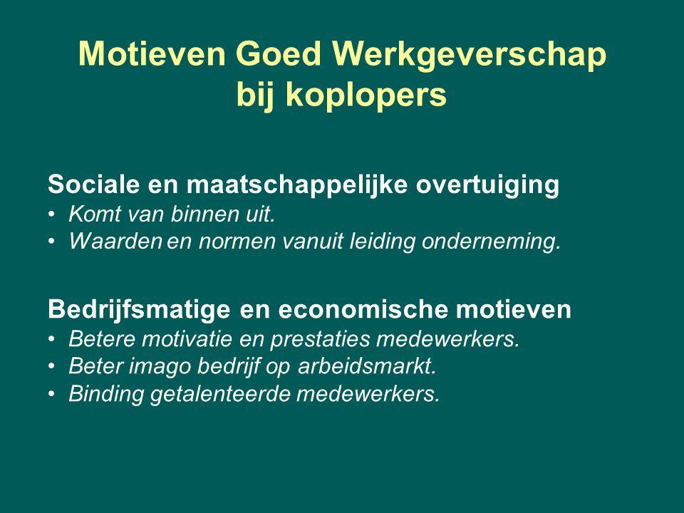Motieven Goed Werkgeverschap bij koplopers Sociale en maatschappelijke overtuiging Komt van binnen uit. Waarden en normen vanuit leiding onderneming.