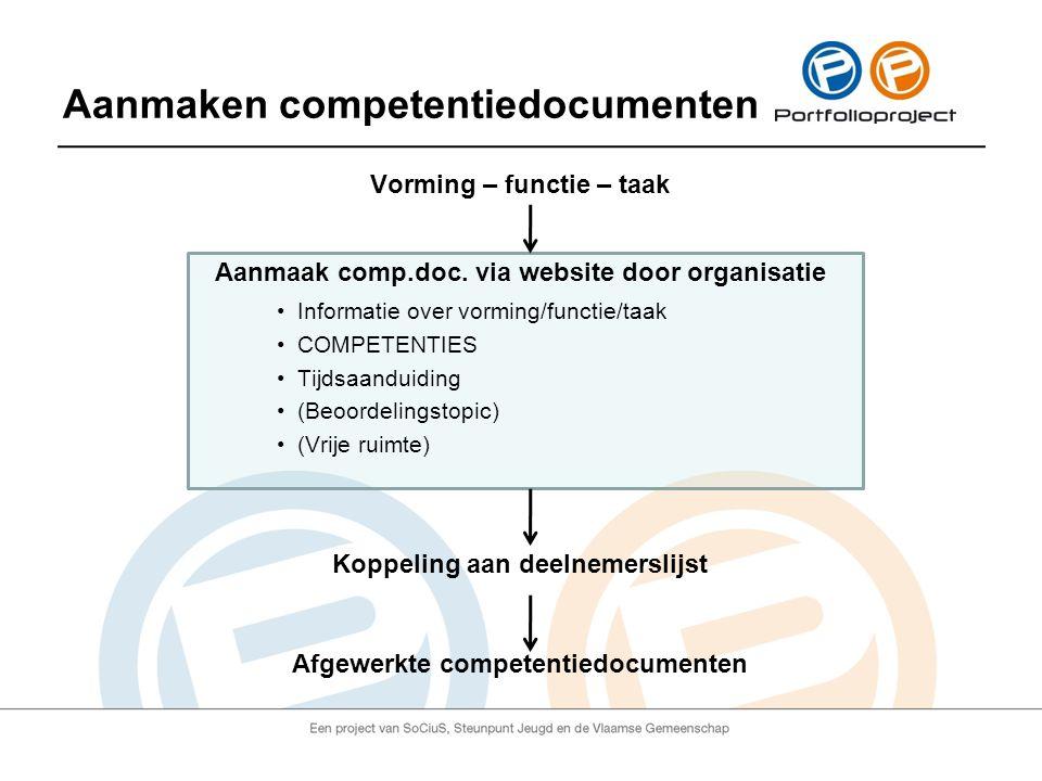 Aanmaken competentiedocumenten Vorming – functie – taak Aanmaak comp.doc.