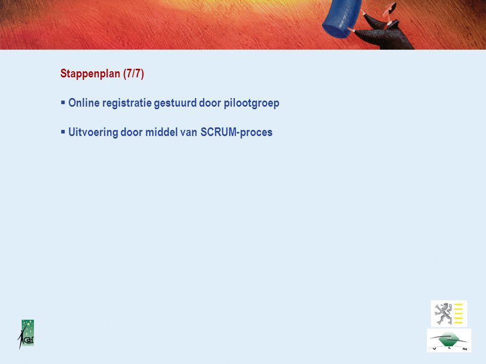Stappenplan (7/7)  Online registratie gestuurd door pilootgroep  Uitvoering door middel van SCRUM-proces