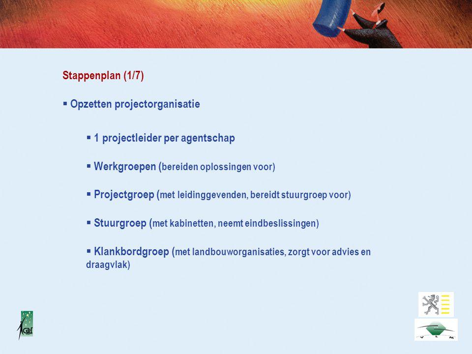 Stappenplan (1/7)  Opzetten projectorganisatie  1 projectleider per agentschap  Werkgroepen ( bereiden oplossingen voor)  Projectgroep ( met leidinggevenden, bereidt stuurgroep voor)  Stuurgroep ( met kabinetten, neemt eindbeslissingen)  Klankbordgroep ( met landbouworganisaties, zorgt voor advies en draagvlak)