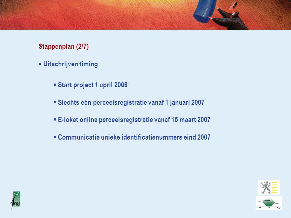Stappenplan (2/7)  Uitschrijven timing  Start project 1 april 2006  Slechts één perceelsregistratie vanaf 1 januari 2007  E-loket online perceelsregistratie vanaf 15 maart 2007  Communicatie unieke identificatienummers eind 2007