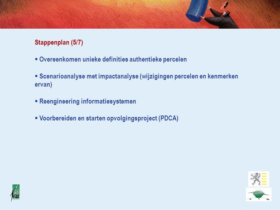 Stappenplan (5/7)  Overeenkomen unieke definities authentieke percelen  Scenarioanalyse met impactanalyse (wijzigingen percelen en kenmerken ervan)  Reengineering informatiesystemen  Voorbereiden en starten opvolgingsproject (PDCA)