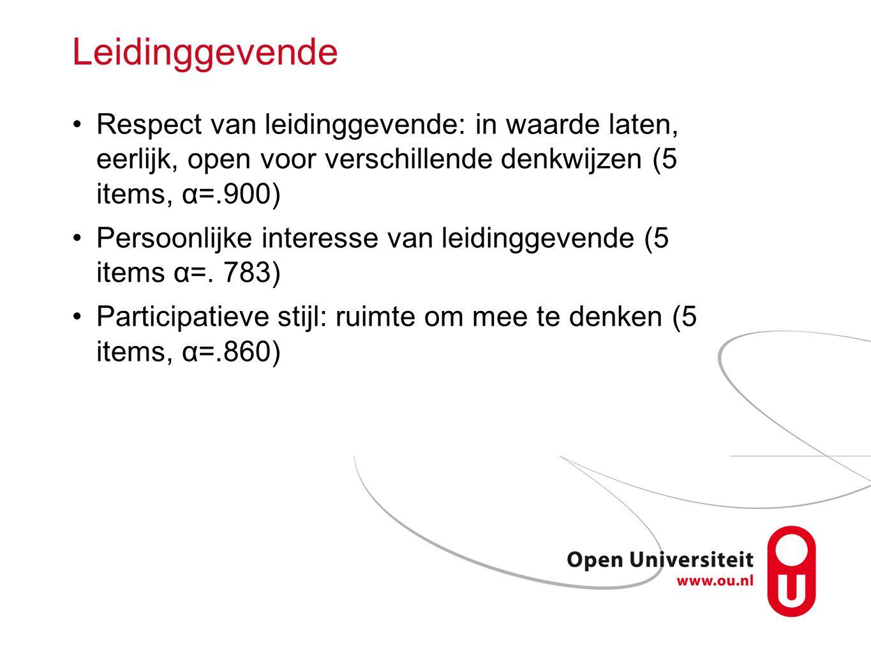 Leidinggevende Respect van leidinggevende: in waarde laten, eerlijk, open voor verschillende denkwijzen (5 items, α=.900) Persoonlijke interesse van l