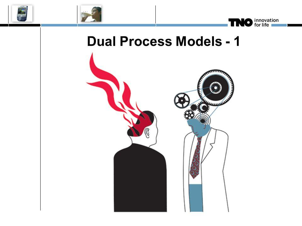 Dual Process Models - 1