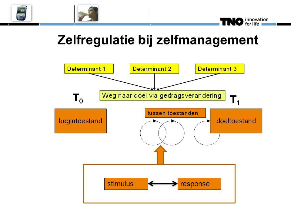 Zelfregulatie bij zelfmanagement stimulusresponse