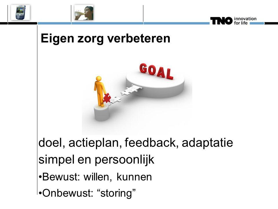 """Eigen zorg verbeteren doel, actieplan, feedback, adaptatie simpel en persoonlijk Bewust: willen, kunnen Onbewust: """"storing"""""""