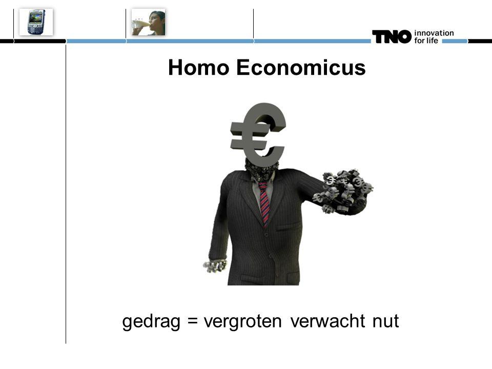 Homo Economicus gedrag = vergroten verwacht nut