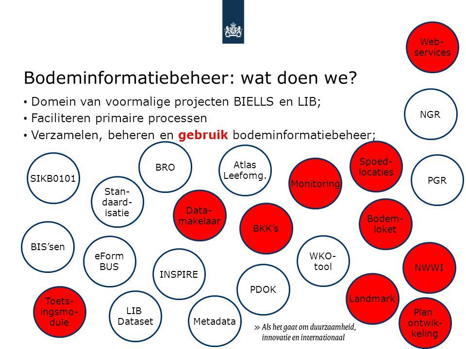 Interactieve BKK's Bodemloket.nl