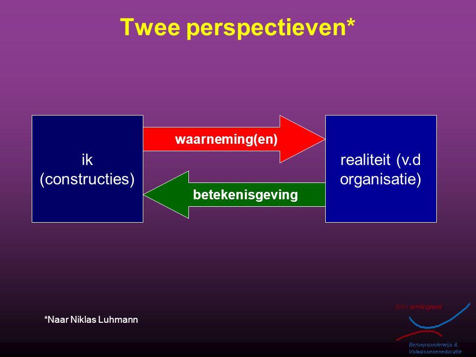 Twee perspectieven* ik (constructies) waarneming(en) realiteit (v.d organisatie) betekenisgeving *Naar Niklas Luhmann