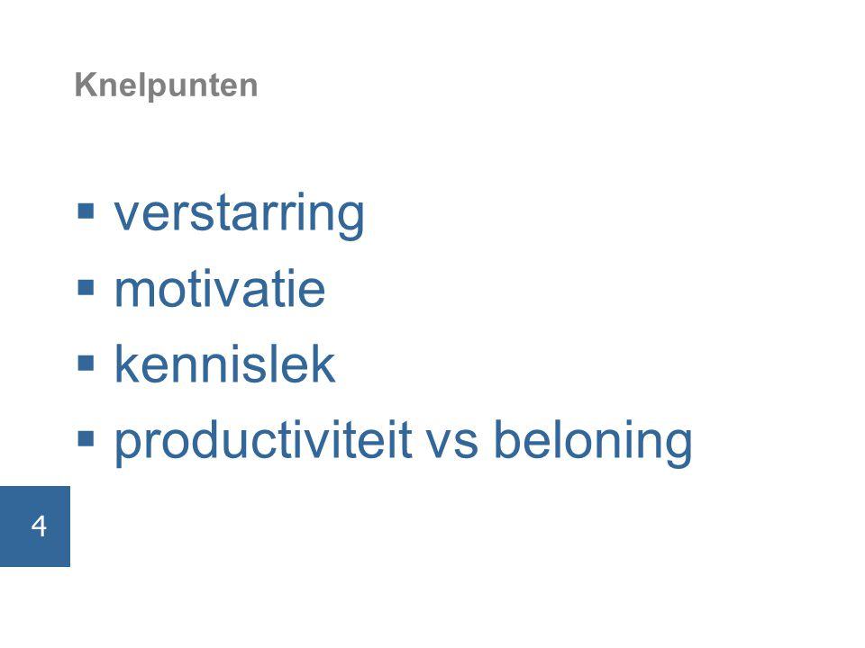 Knelpunten  verstarring  motivatie  kennislek  productiviteit vs beloning 4