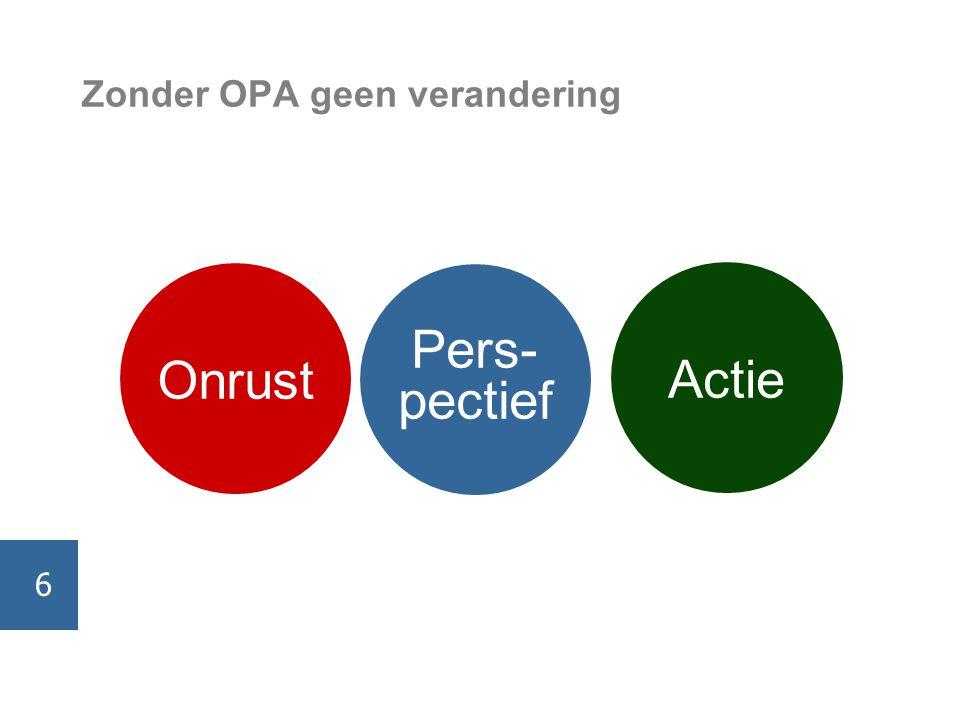 Zonder OPA geen verandering 6 Onrust Pers- pectief Actie