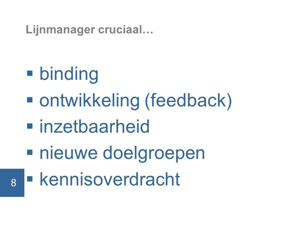 Lijnmanager cruciaal…  binding  ontwikkeling (feedback)  inzetbaarheid  nieuwe doelgroepen  kennisoverdracht 8