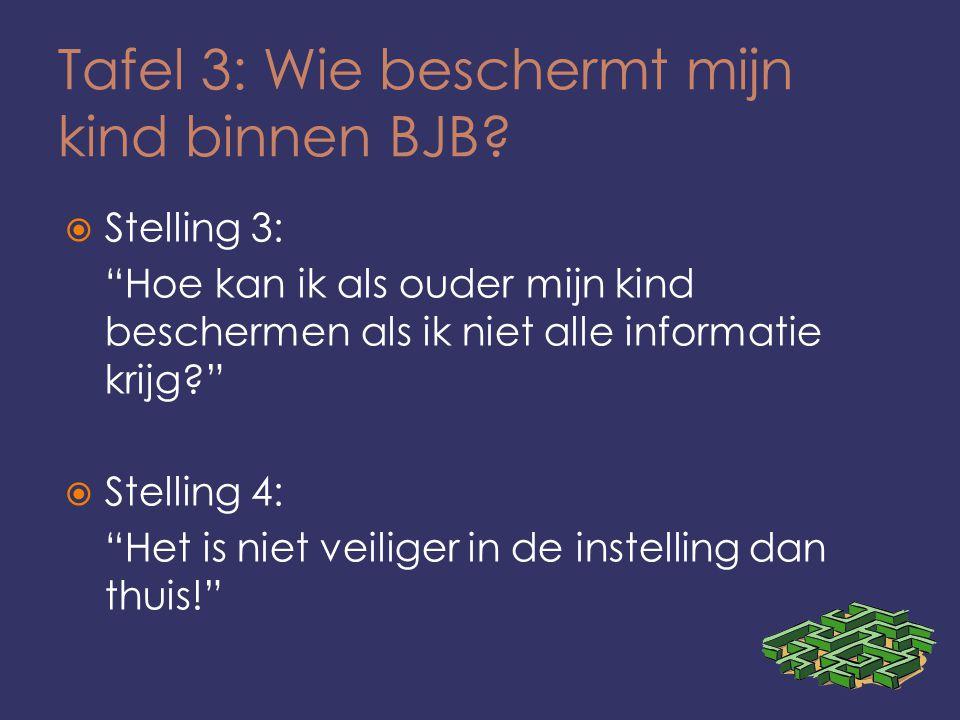 """Tafel 3: Wie beschermt mijn kind binnen BJB?  Stelling 3: """"Hoe kan ik als ouder mijn kind beschermen als ik niet alle informatie krijg?""""  Stelling 4"""