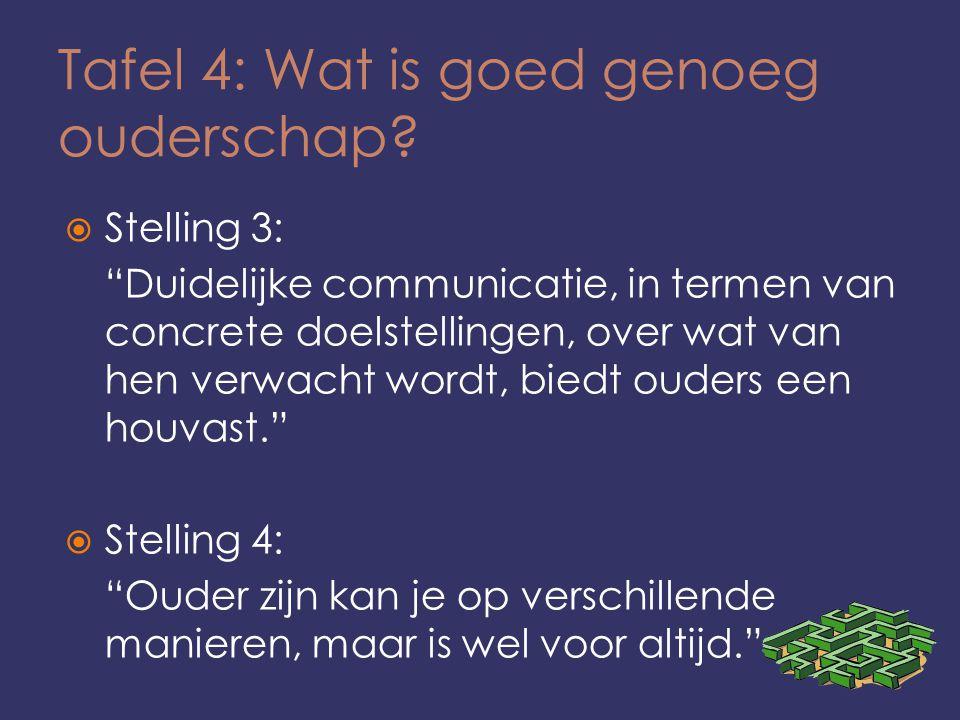 """Tafel 4: Wat is goed genoeg ouderschap?  Stelling 3: """"Duidelijke communicatie, in termen van concrete doelstellingen, over wat van hen verwacht wordt"""