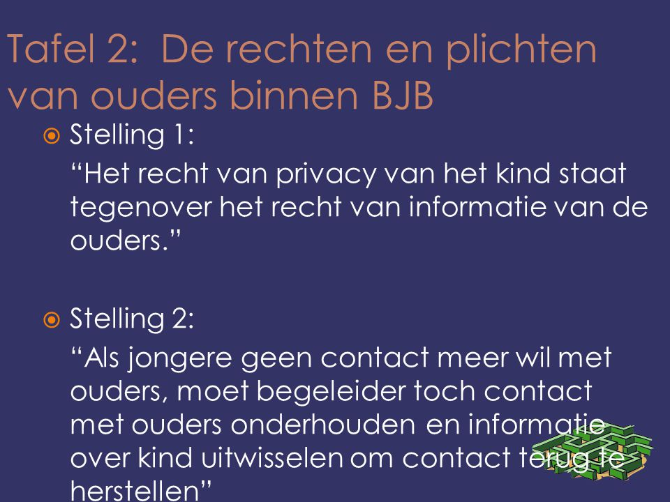 """Tafel 2: De rechten en plichten van ouders binnen BJB  Stelling 1: """"Het recht van privacy van het kind staat tegenover het recht van informatie van d"""