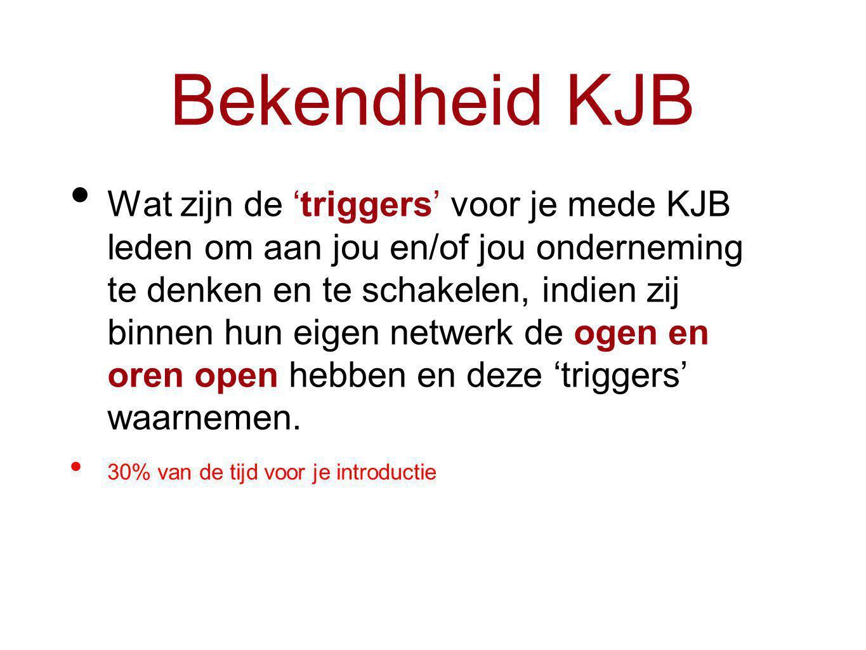 Bekendheid KJB Wat zijn de 'triggers' voor je mede KJB leden om aan jou en/of jou onderneming te denken en te schakelen, indien zij binnen hun eigen netwerk de ogen en oren open hebben en deze 'triggers' waarnemen.
