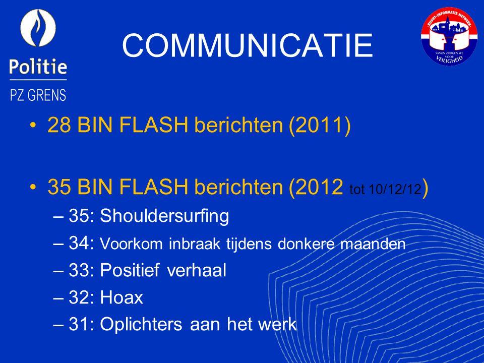 COMMUNICATIE 28 BIN FLASH berichten (2011) 35 BIN FLASH berichten (2012 tot 10/12/12 ) –35: Shouldersurfing –34: Voorkom inbraak tijdens donkere maanden –33: Positief verhaal –32: Hoax –31: Oplichters aan het werk