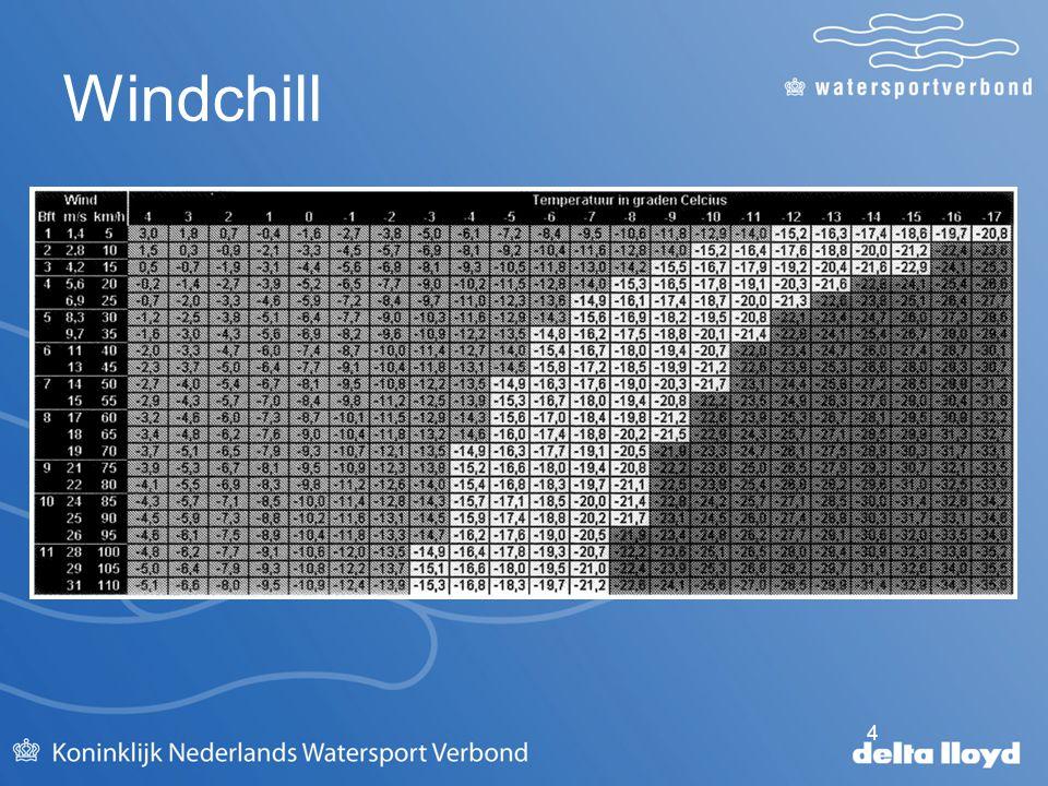 4 Windchill