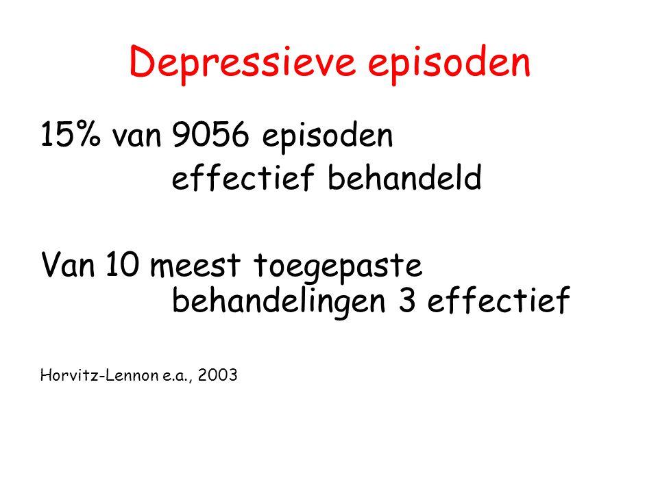Depressieve episoden 15% van 9056 episoden effectief behandeld Van 10 meest toegepaste behandelingen 3 effectief Horvitz-Lennon e.a., 2003