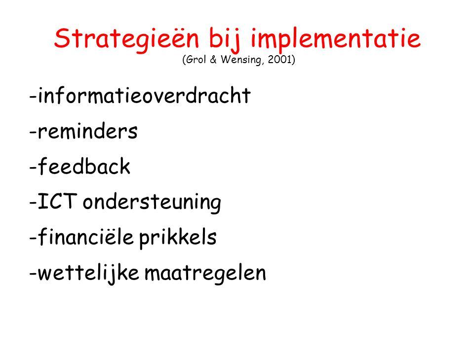 Strategieën bij implementatie (Grol & Wensing, 2001) -informatieoverdracht -reminders -feedback -ICT ondersteuning -financiële prikkels -wettelijke ma