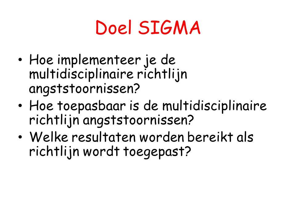 Doel SIGMA Hoe implementeer je de multidisciplinaire richtlijn angststoornissen? Hoe toepasbaar is de multidisciplinaire richtlijn angststoornissen? W
