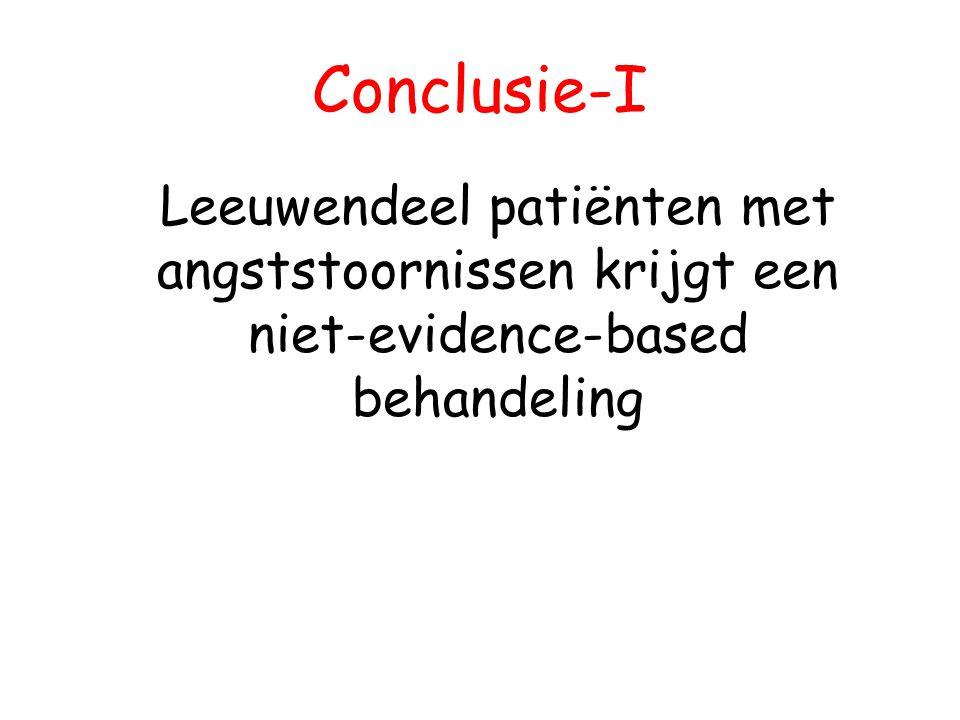 Conclusie-I Leeuwendeel patiënten met angststoornissen krijgt een niet-evidence-based behandeling