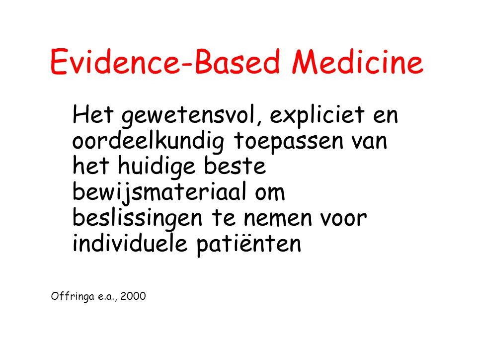 Evidence-Based Medicine Het gewetensvol, expliciet en oordeelkundig toepassen van het huidige beste bewijsmateriaal om beslissingen te nemen voor indi