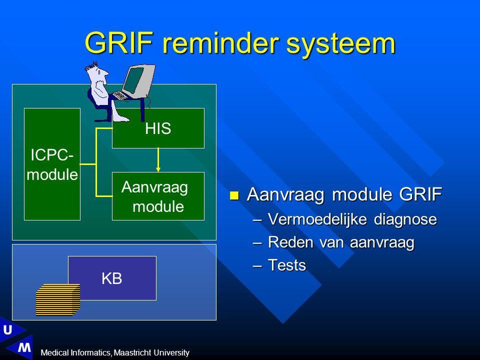 Medical Informatics, Maastricht University HIS Aanvraag module ICPC- module KB GRIF reminder systeem Aanvraag module GRIF Aanvraag module GRIF –Vermoedelijke diagnose –Reden van aanvraag –Tests