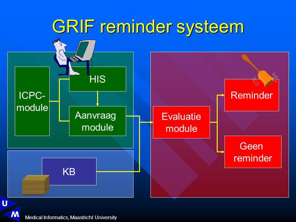 Medical Informatics, Maastricht University HIS Aanvraag module ICPC- module KB Evaluatie module Reminder Geen reminder GRIF reminder systeem