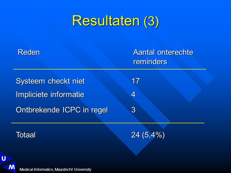 Medical Informatics, Maastricht University Reden Aantal onterechte reminders Systeem checkt niet 17 Impliciete informatie4 Resultaten (3) Totaal24 (5,4%) Ontbrekende ICPC in regel3
