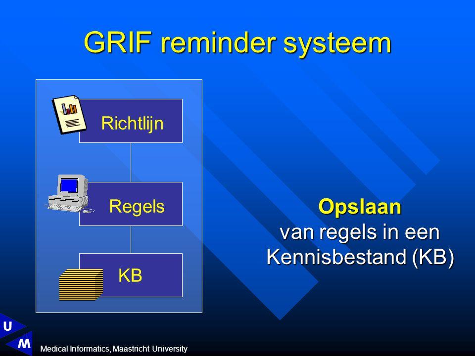 Medical Informatics, Maastricht University Richtlijn Regels Opslaan van regels in een Kennisbestand (KB) GRIF reminder systeem KB