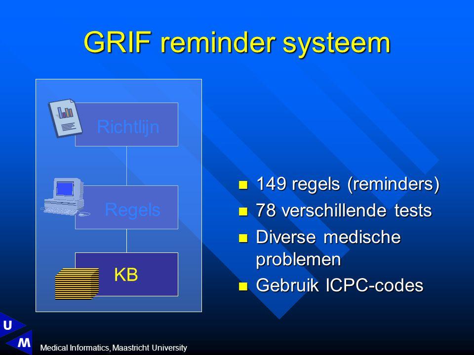 Medical Informatics, Maastricht University Richtlijn Regels 149 regels (reminders) 149 regels (reminders) 78 verschillende tests 78 verschillende tests Diverse medische problemen Diverse medische problemen Gebruik ICPC-codes Gebruik ICPC-codes GRIF reminder systeem KB
