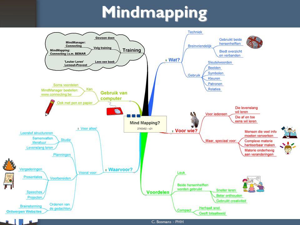 C. Bosmans - PHH 7Mindmapping
