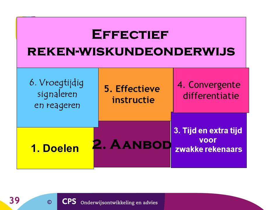 39 1.Doelen 2. Aanbod 5. Effectieve instructie 6.