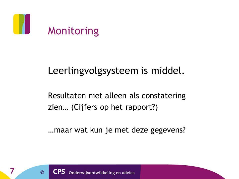 7 Monitoring Leerlingvolgsysteem is middel.
