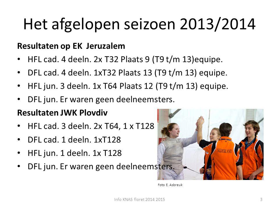 Het afgelopen seizoen 2013/2014 Resultaten op EK Jeruzalem HFL cad. 4 deeln. 2x T32 Plaats 9 (T9 t/m 13)equipe. DFL cad. 4 deeln. 1xT32 Plaats 13 (T9
